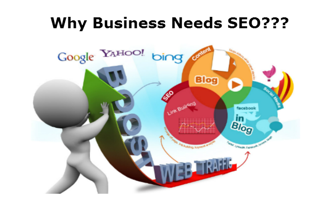 3 Reasons Why Your Business Should Invest In SEO Ralecon