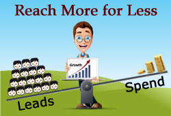 Best SEO Comapny in Bangalore